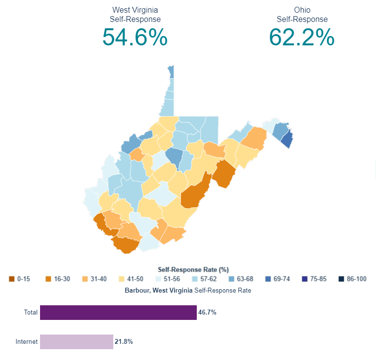 WV and Ohio County Census 2020 Response Rate